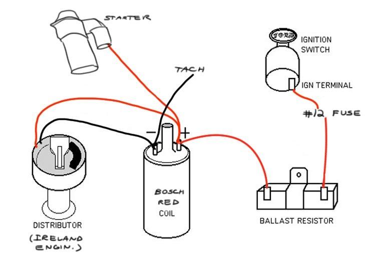 ignition coil ballast resistor wiring diagram - polaris wiring schematic -  code-03.honda-accordd.waystar.fr  wiring diagram resource