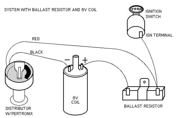 No brainer wiring question - Ballast resistor - BMW 2002 and other '02 -  BMW 2002 FAQBMW 2002 FAQ