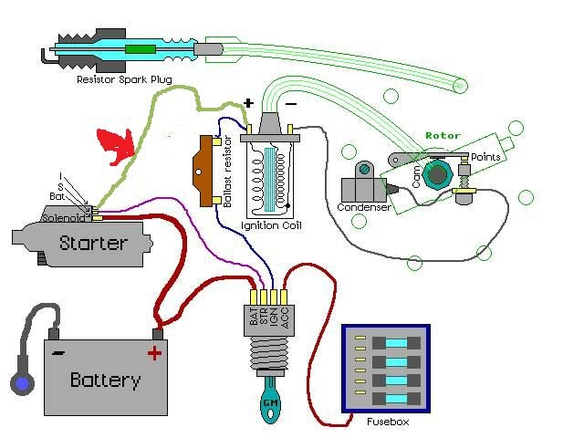 ballast resistor bypass??! bmw 2002 and other \u002702 bmw 2002 faq MGB Starter Relay Diagram