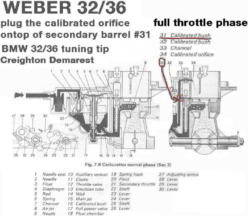 Weber 3236