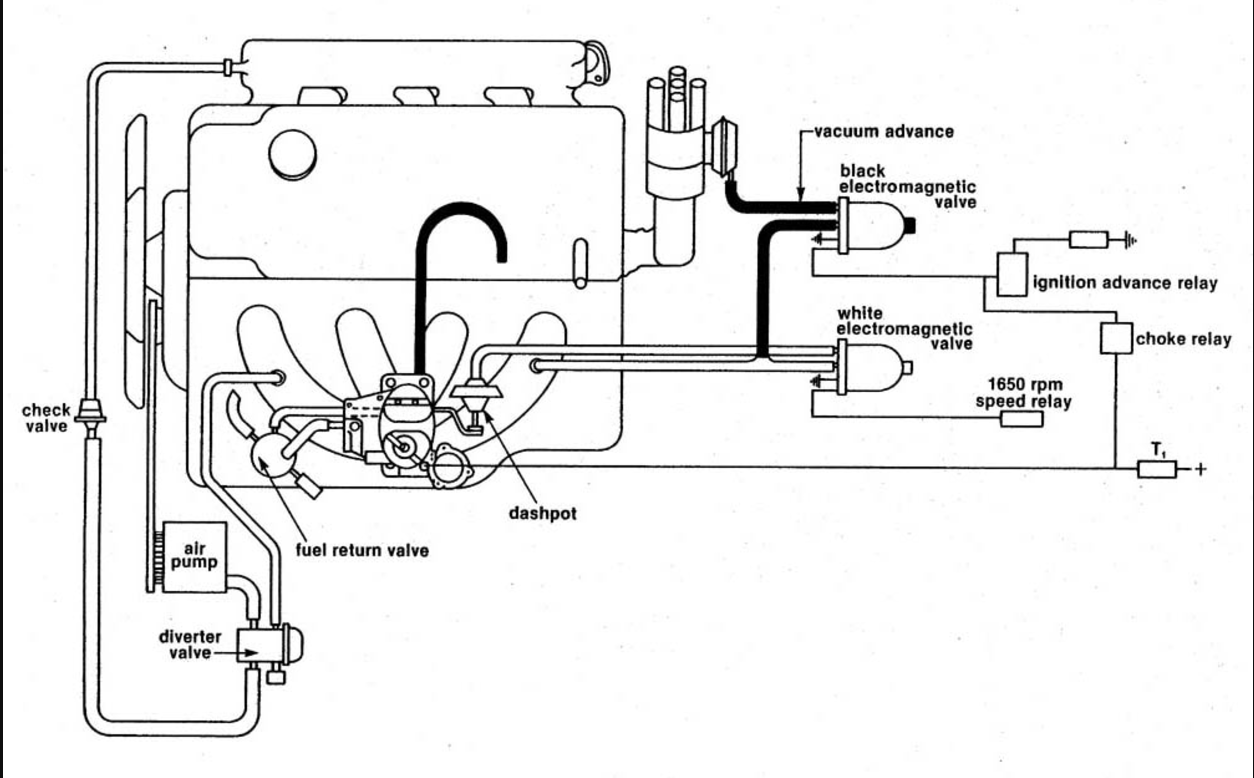Timing and vacuum advance 101 - good read ! - BMW 2002 and other '02 - BMW  2002 FAQBMW 2002 FAQ